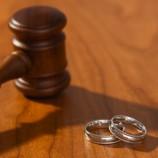 Denizli'deki Boşanma Durumları